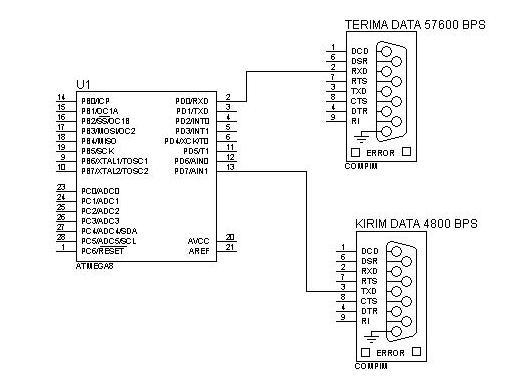 mengirim ulang data uart 8n1 dengan baud rate berbeda  codevision avr