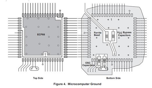Microcomputer Grounds in One- and Two-Layer Designs Bypassing and ...