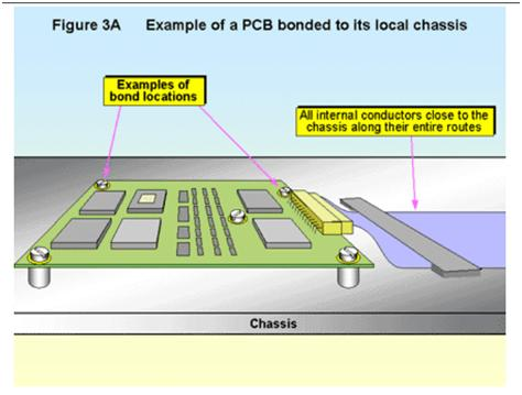 Advanced PCB design and layout for EMC, By Eur Ing Keith Armstrong ...