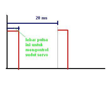 servo_2