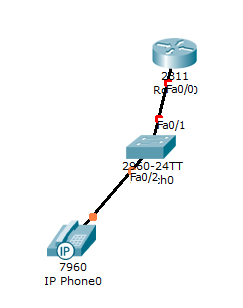 confpackettracer1