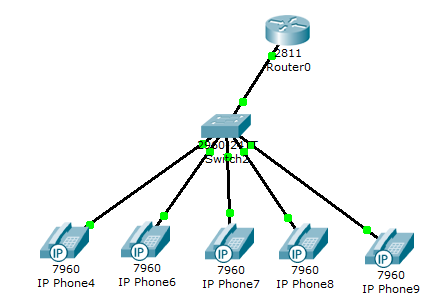 confpackettracer5